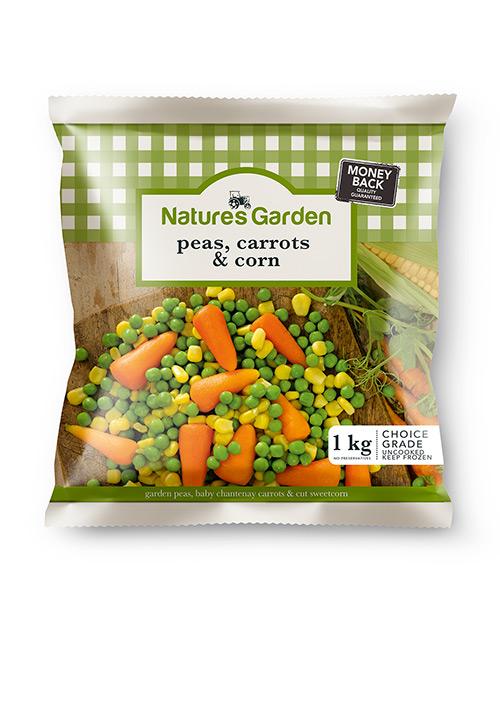 Peas, Carrots & Corn